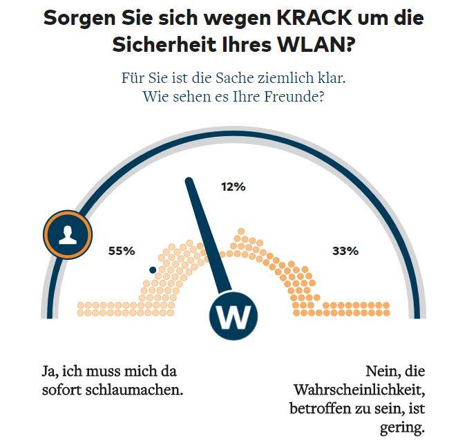 Krack - Sicherheit WLAN